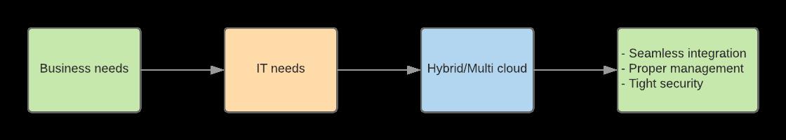 3-Set Venn Diagram-9