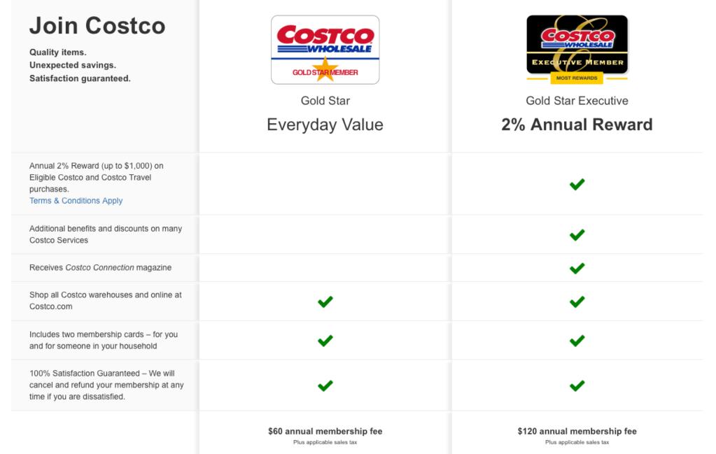 Costco's membership tiers
