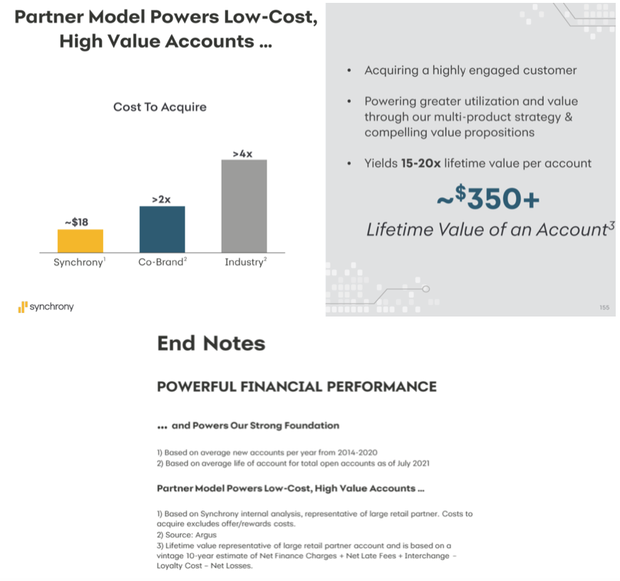 Synchrony shows their acquisition cost and customer lifetime value of their co-branded credit card portfolio